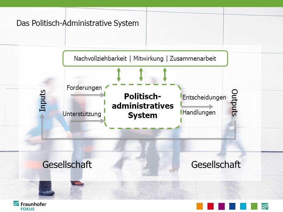 Gesellschaft Forderungen Unterstützung Inputs Outputs Entscheidungen Handlungen Politisch- administratives System Nachvollziehbarkeit | Mitwirkung | Zusammenarbeit Das Politisch-Administrative System