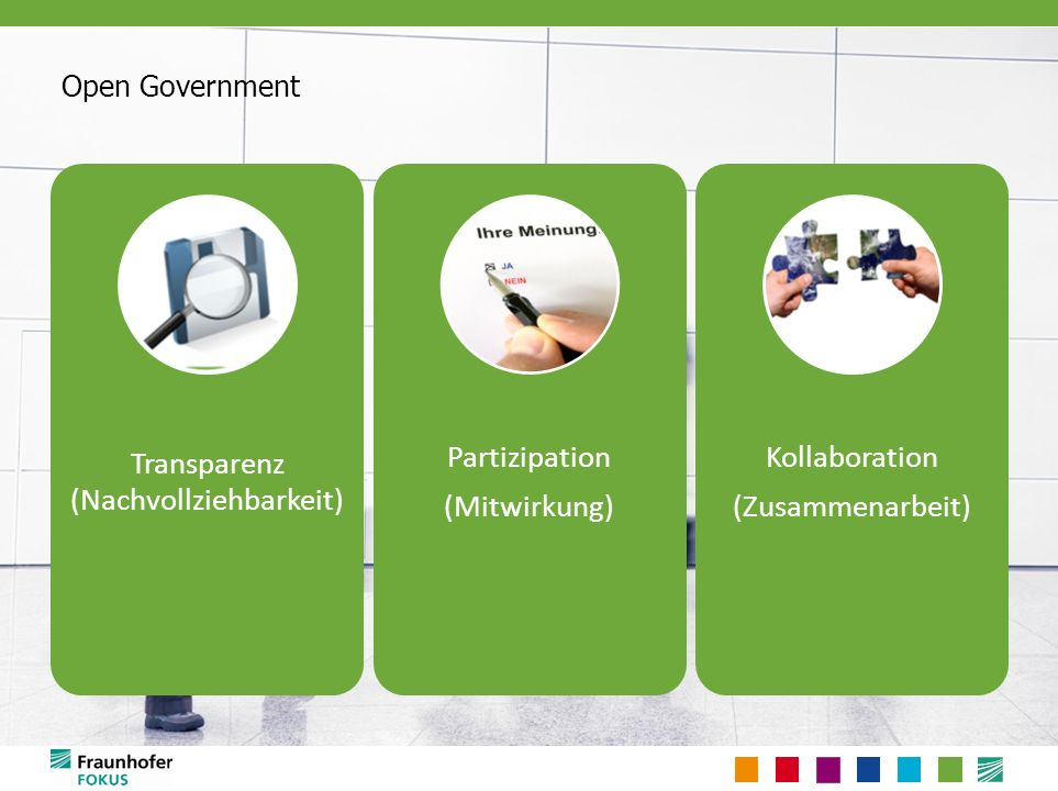 Handlungsebenen Strategie, Politik (Verwaltungsspitze) RechtOrganisation / Prozesse Technologie (IT- Infrastruktur und -Umsetzung ) Change Management