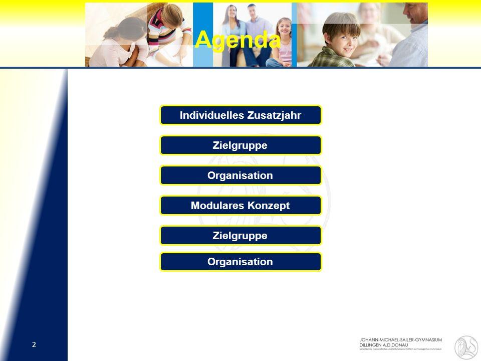 Agenda 2 Individuelles Zusatzjahr Zielgruppe Organisation Modulares Konzept Zielgruppe Organisation