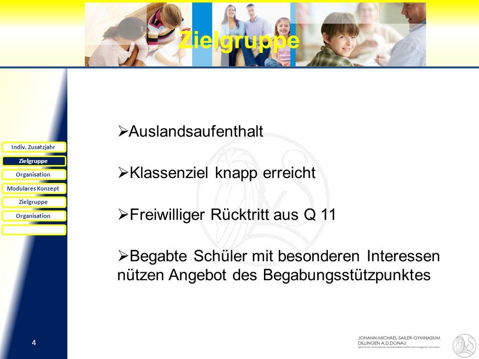 Zielgruppe 4 Indiv. Zusatzjahr Zielgruppe Organisation Modulares Konzept Zielgruppe Organisation Auslandsaufenthalt Klassenziel knapp erreicht Freiwil