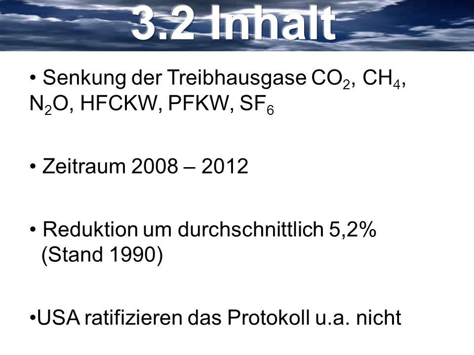 Senkung der Treibhausgase CO 2, CH 4, N 2 O, HFCKW, PFKW, SF 6 Zeitraum 2008 – 2012 Reduktion um durchschnittlich 5,2% (Stand 1990) USA ratifizieren d