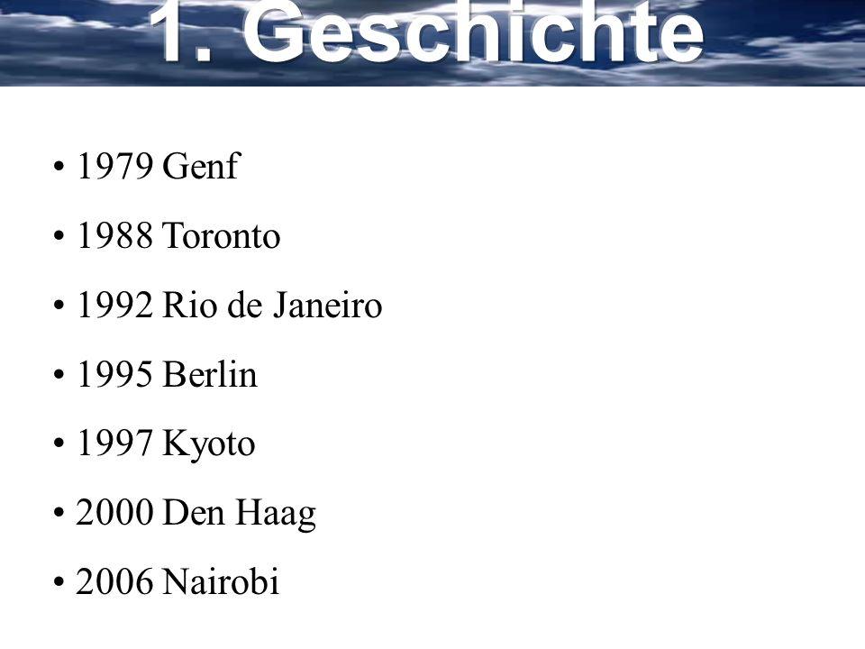 1979 Genf 1988 Toronto 1992 Rio de Janeiro 1995 Berlin 1997 Kyoto 2000 Den Haag 2006 Nairobi