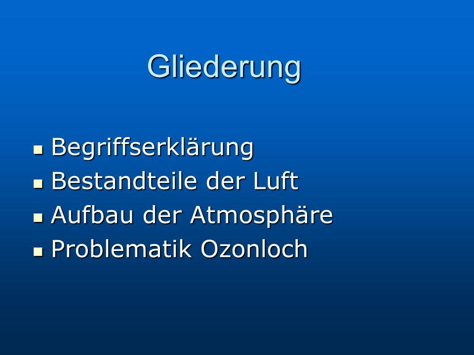 Gliederung Begriffserklärung Begriffserklärung Bestandteile der Luft Bestandteile der Luft Aufbau der Atmosphäre Aufbau der Atmosphäre Problematik Ozonloch Problematik Ozonloch