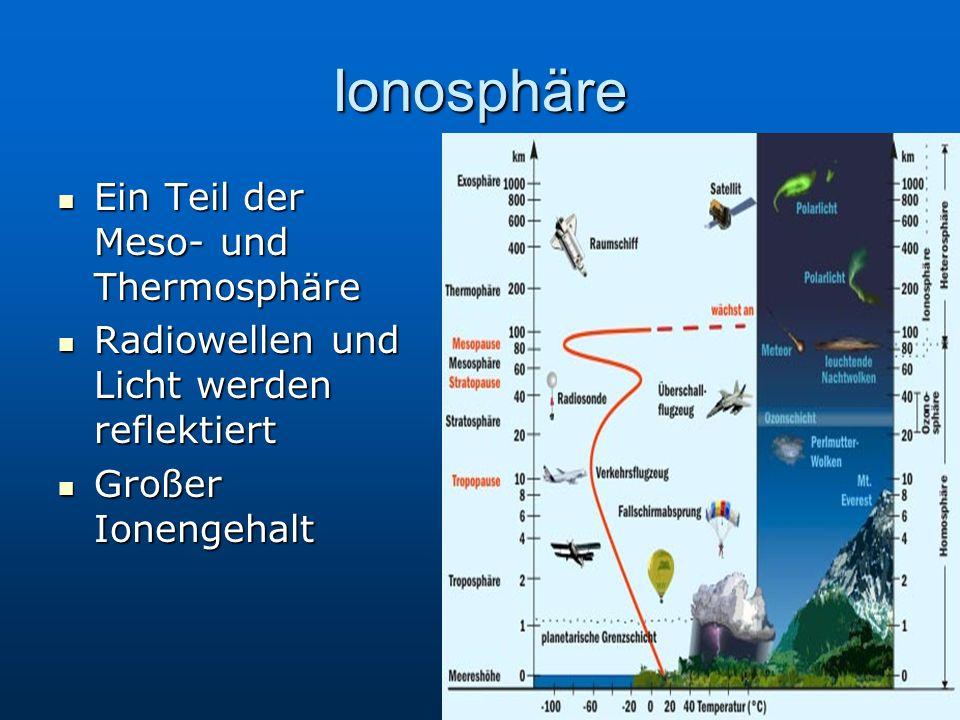Ionosphäre Ein Teil der Meso- und Thermosphäre Ein Teil der Meso- und Thermosphäre Radiowellen und Licht werden reflektiert Radiowellen und Licht werden reflektiert Großer Ionengehalt Großer Ionengehalt