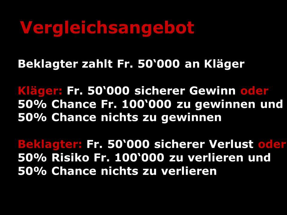Vergleichsangebot Beklagter zahlt Fr. 50000 an Kläger Kläger: Fr. 50000 sicherer Gewinn oder 50% Chance Fr. 100000 zu gewinnen und 50% Chance nichts z