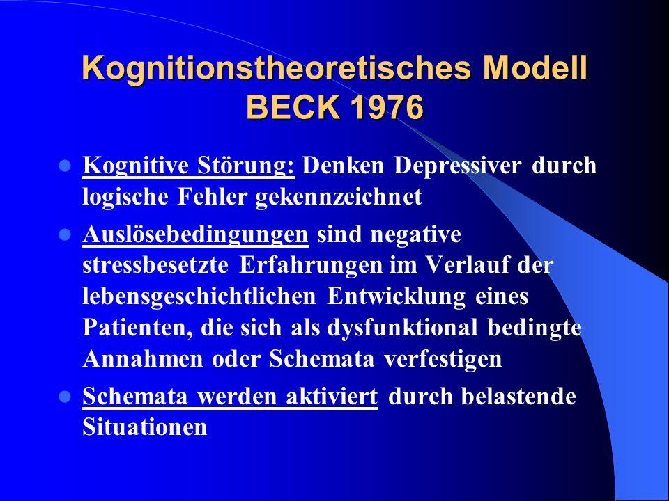 Kognitionstheoretisches Modell BECK 1976 Kognitive Störung: Denken Depressiver durch logische Fehler gekennzeichnet Auslösebedingungen sind negative s