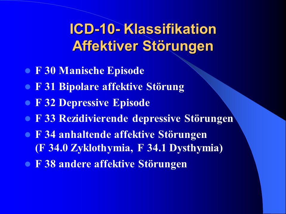 ICD-10- Klassifikation Affektiver Störungen F 30 Manische Episode F 31 Bipolare affektive Störung F 32 Depressive Episode F 33 Rezidivierende depressi