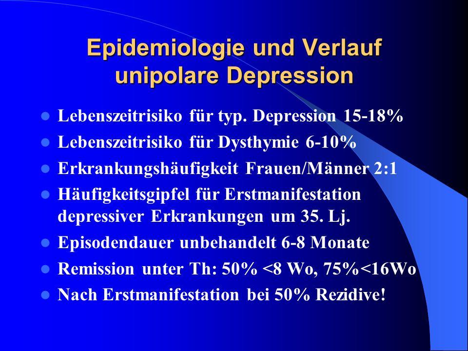 Epidemiologie und Verlauf unipolare Depression Lebenszeitrisiko für typ. Depression 15-18% Lebenszeitrisiko für Dysthymie 6-10% Erkrankungshäufigkeit