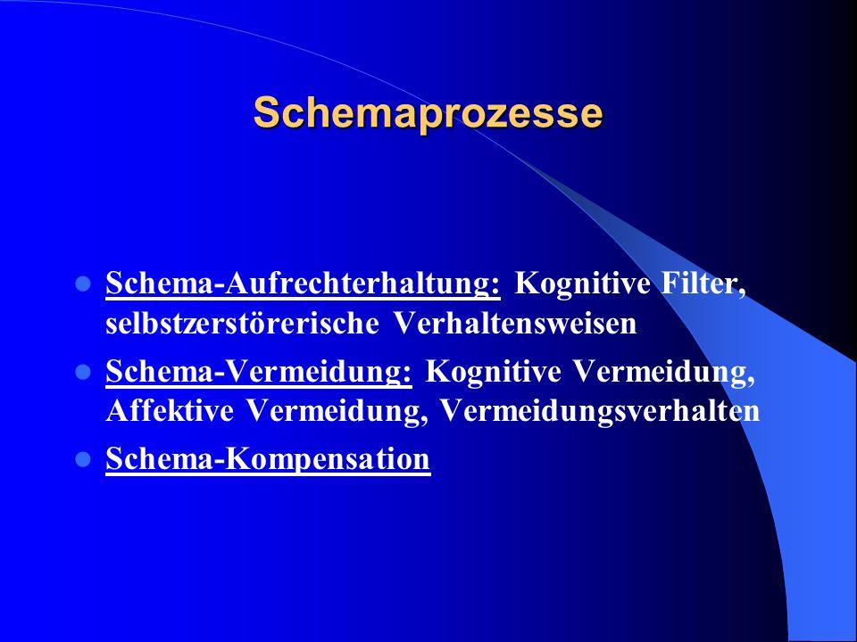 Schemaprozesse Schema-Aufrechterhaltung: Kognitive Filter, selbstzerstörerische Verhaltensweisen Schema-Vermeidung: Kognitive Vermeidung, Affektive Ve
