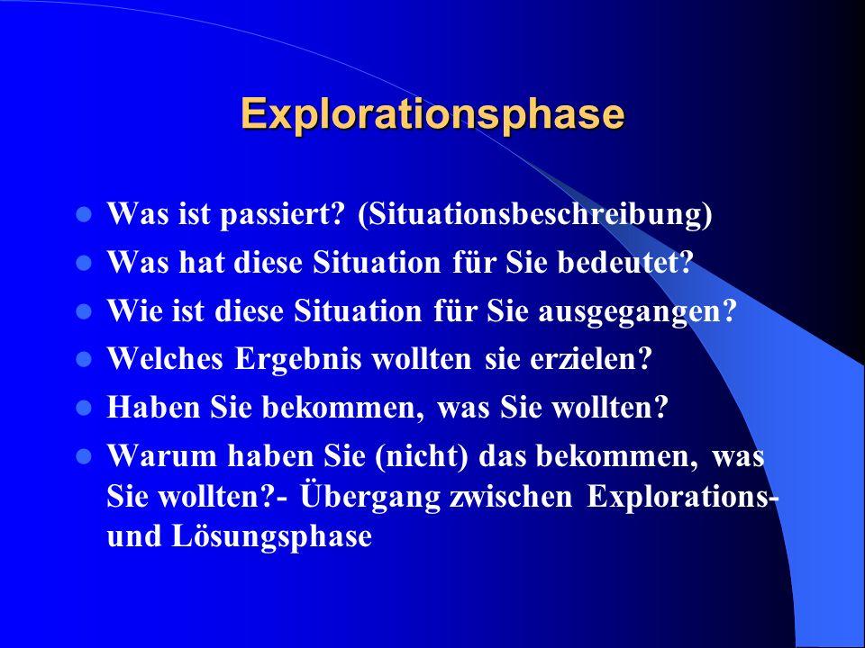 Explorationsphase Was ist passiert? (Situationsbeschreibung) Was hat diese Situation für Sie bedeutet? Wie ist diese Situation für Sie ausgegangen? We
