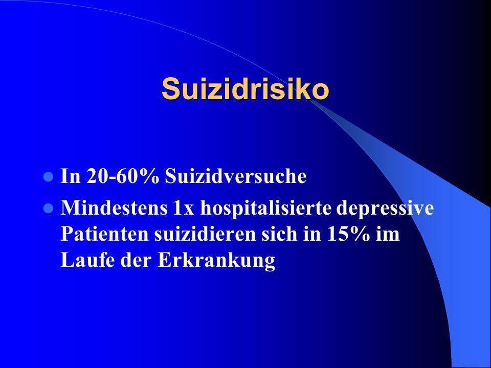 Bipolare affektive Erkrankungen Lebenszeitrisiko für Bipolar I: 1-2% Bipolar I und II: 5% Keine Geschlechtsunterschiede in Häufigkeit Beginn früher als unipolare Verläufe (18.Lj.) Rapid Cycling in 5-15% Suizidhäufigkeit 15%