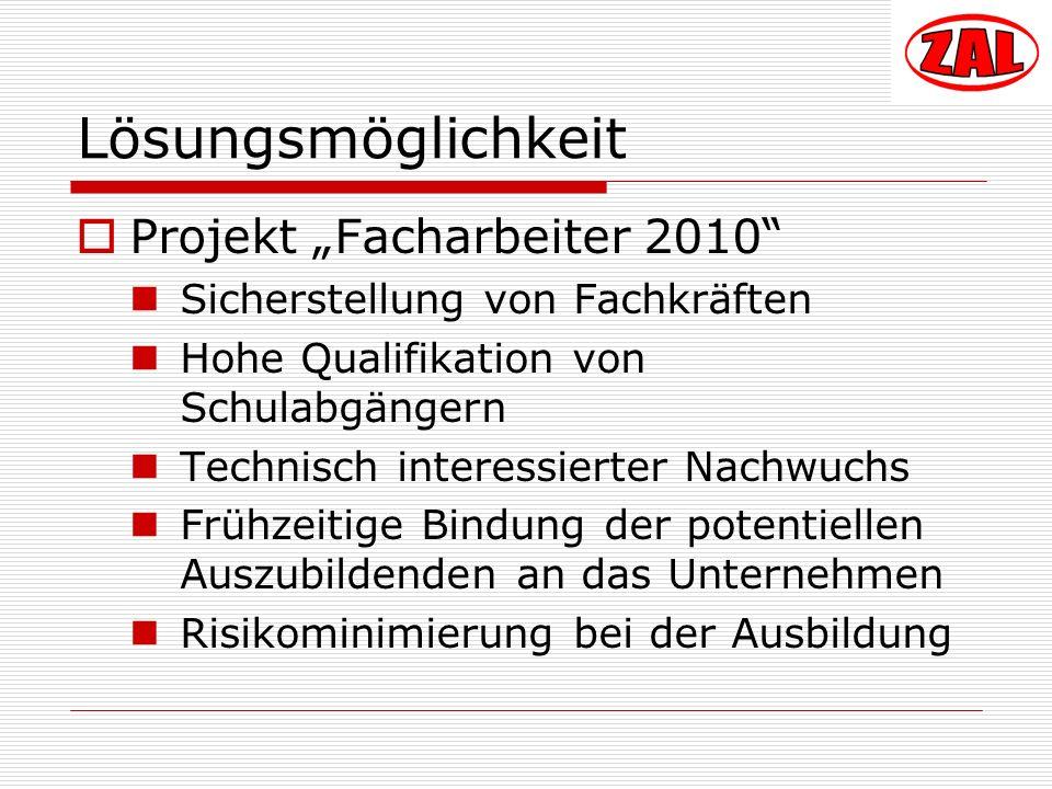 Lösungsmöglichkeit Projekt Facharbeiter 2010 Sicherstellung von Fachkräften Hohe Qualifikation von Schulabgängern Technisch interessierter Nachwuchs F