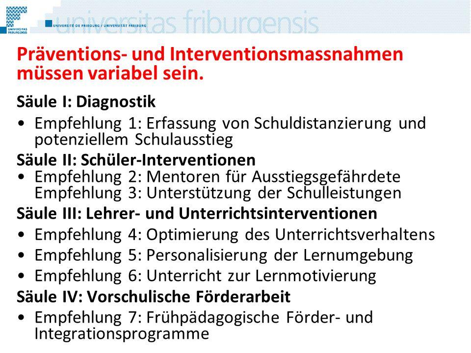 Säule I: Diagnostik Empfehlung 1: Erfassung von Schuldistanzierung und potenziellem Schulausstieg Säule II: Schüler-Interventionen Empfehlung 2: Mento