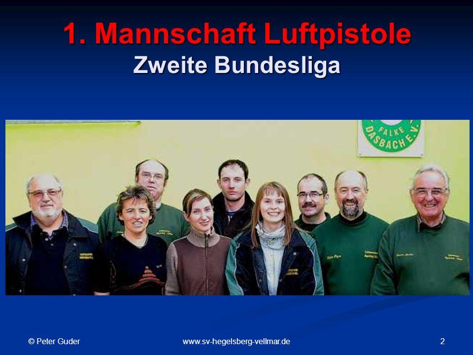 © Peter Guder 3www.sv-hegelsberg-vellmar.de 1. Mannschaft Luftpistole Zweite Bundesliga