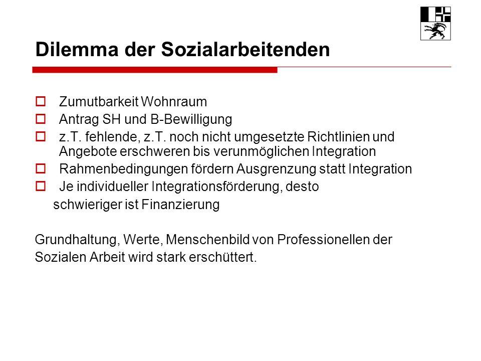 Dilemma der Sozialarbeitenden Zumutbarkeit Wohnraum Antrag SH und B-Bewilligung z.T.