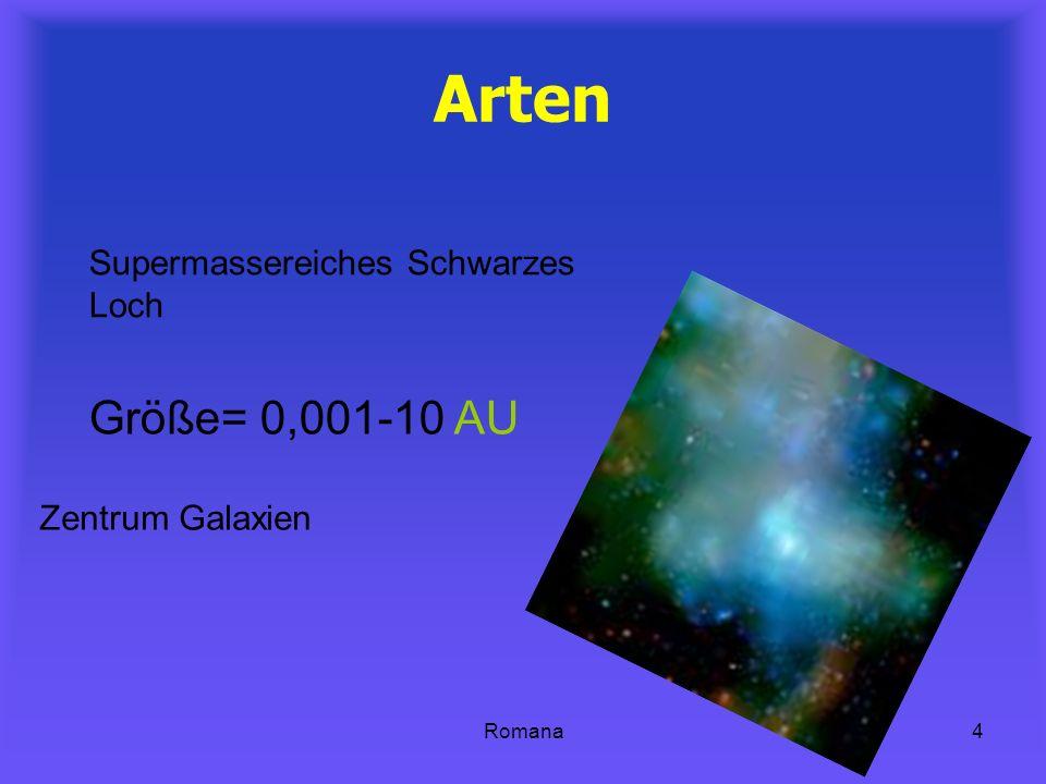 Romana4 Arten Supermassereiches Schwarzes Loch Größe= 0,001-10 AU Zentrum Galaxien
