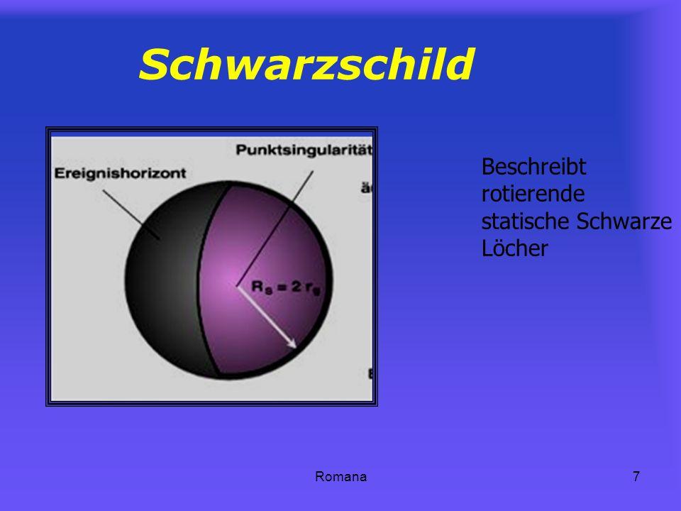 Romana7 Schwarzschild Beschreibt rotierende statische Schwarze Löcher