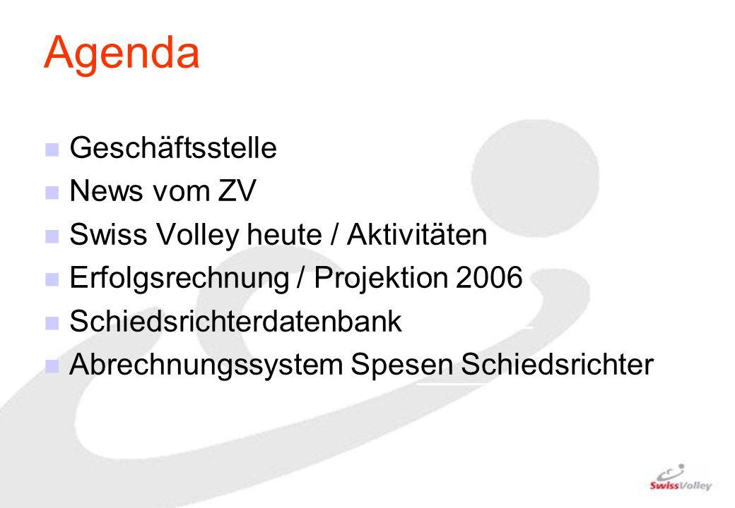 Agenda n Geschäftsstelle n News vom ZV n Swiss Volley heute / Aktivitäten n Erfolgsrechnung / Projektion 2006 n Schiedsrichterdatenbank n Abrechnungssystem Spesen Schiedsrichter