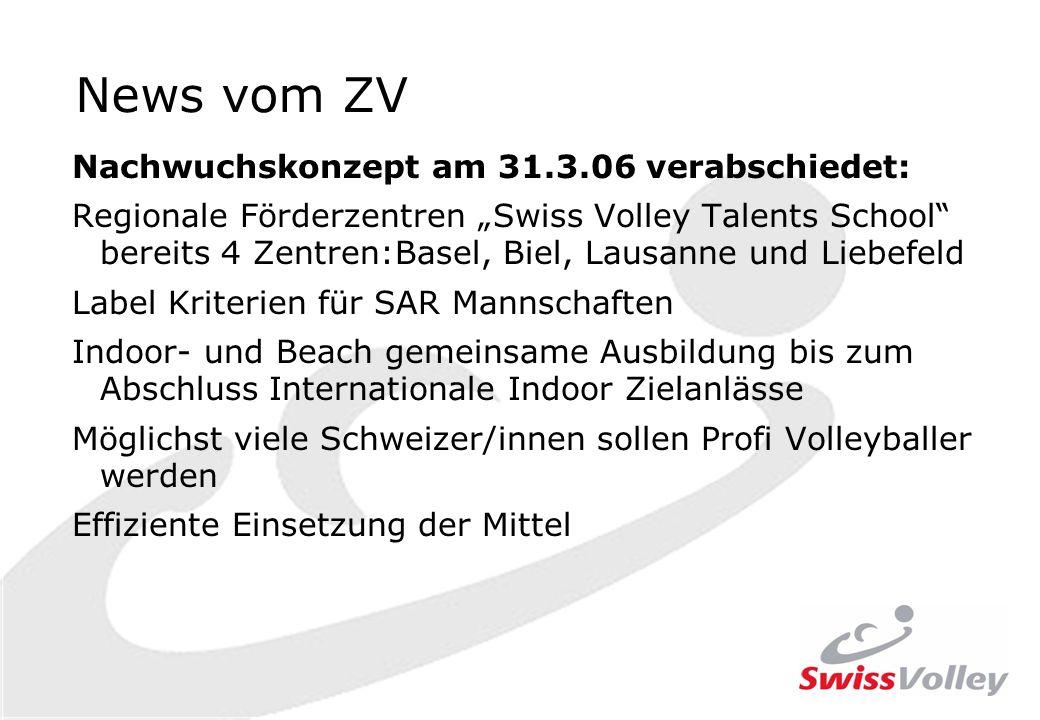 News vom ZV Nachwuchskonzept am 31.3.06 verabschiedet: Regionale Förderzentren Swiss Volley Talents School bereits 4 Zentren:Basel, Biel, Lausanne und