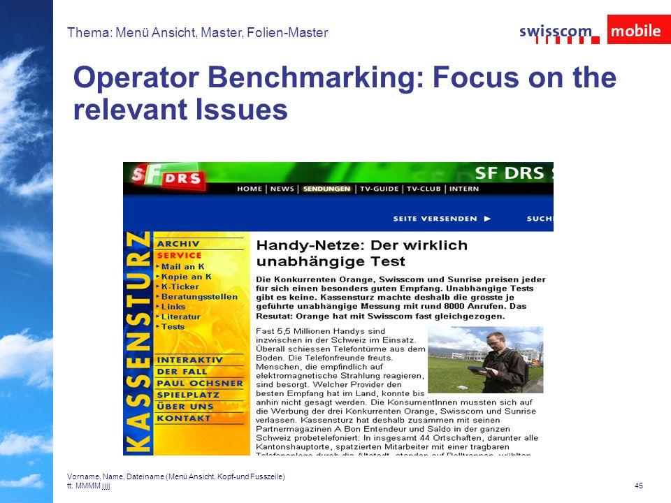 Thema: Menü Ansicht, Master, Folien-Master 44 Vorname, Name, Dateiname (Menü Ansicht, Kopf-und Fusszeile) tt.