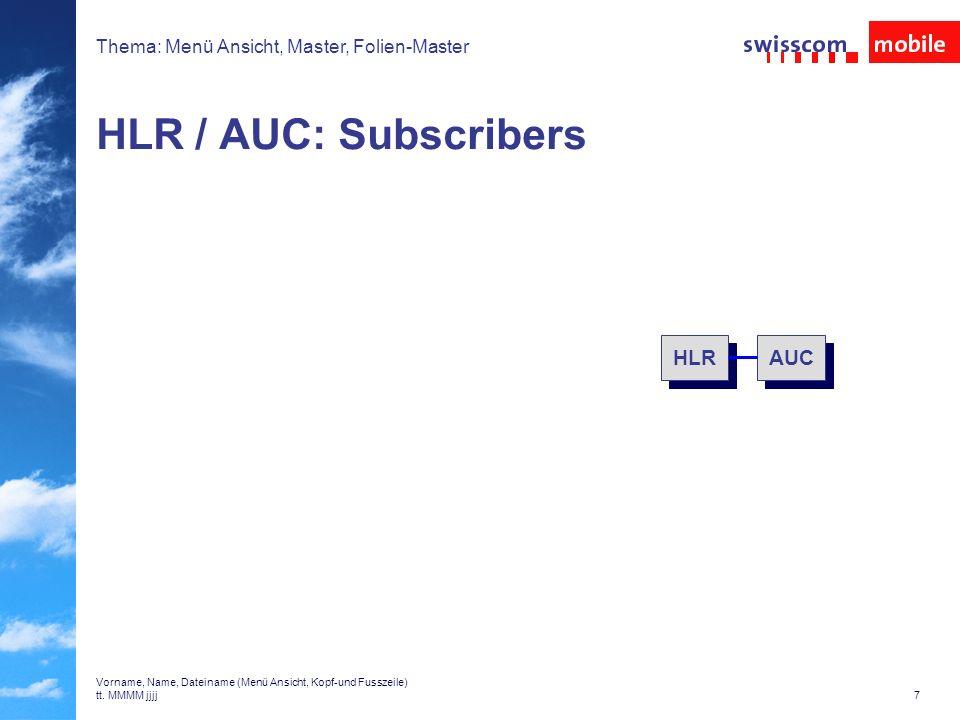 Thema: Menü Ansicht, Master, Folien-Master 47 Vorname, Name, Dateiname (Menü Ansicht, Kopf-und Fusszeile) tt.