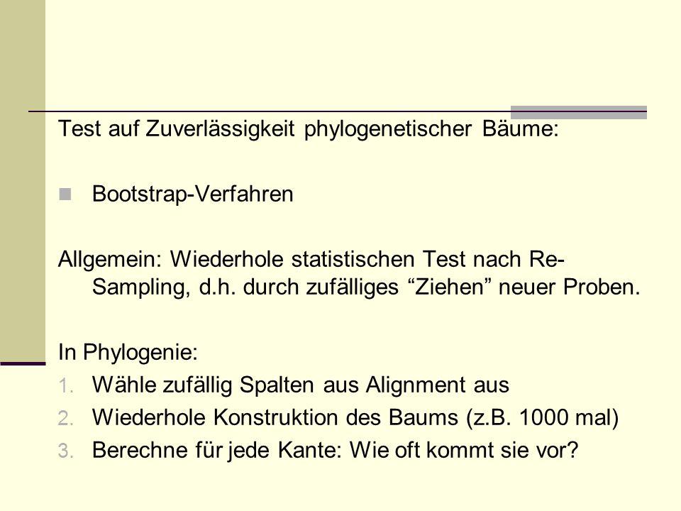 Test auf Zuverlässigkeit phylogenetischer Bäume: Bootstrap-Verfahren Allgemein: Wiederhole statistischen Test nach Re- Sampling, d.h. durch zufälliges