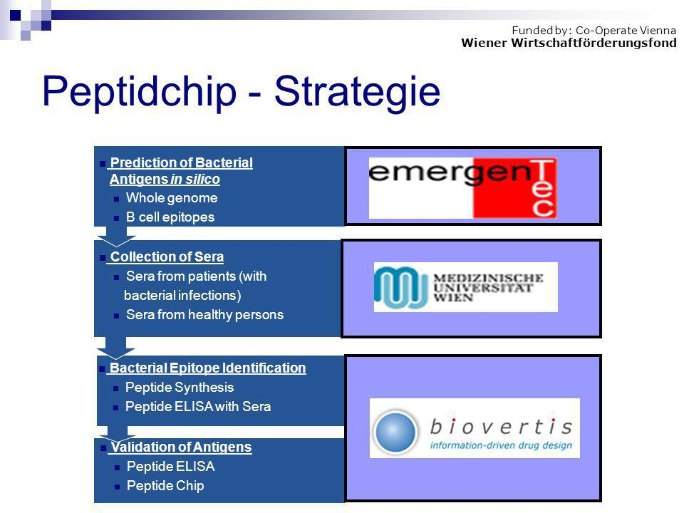 Peptidchip - Strategie Funded by: Co-Operate Vienna Wiener Wirtschaftförderungsfond Collection of Sera Sera from patients (with bacterial infections)