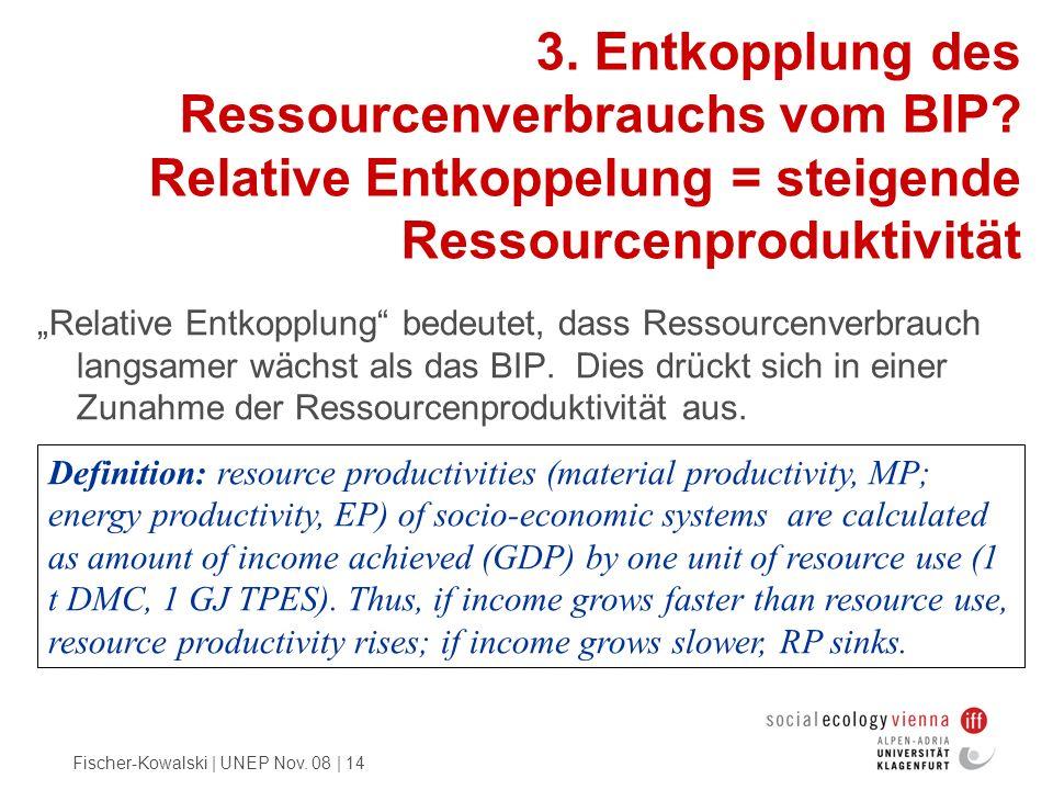 Fischer-Kowalski | UNEP Nov. 08 | 14 3. Entkopplung des Ressourcenverbrauchs vom BIP? Relative Entkoppelung = steigende Ressourcenproduktivität Relati