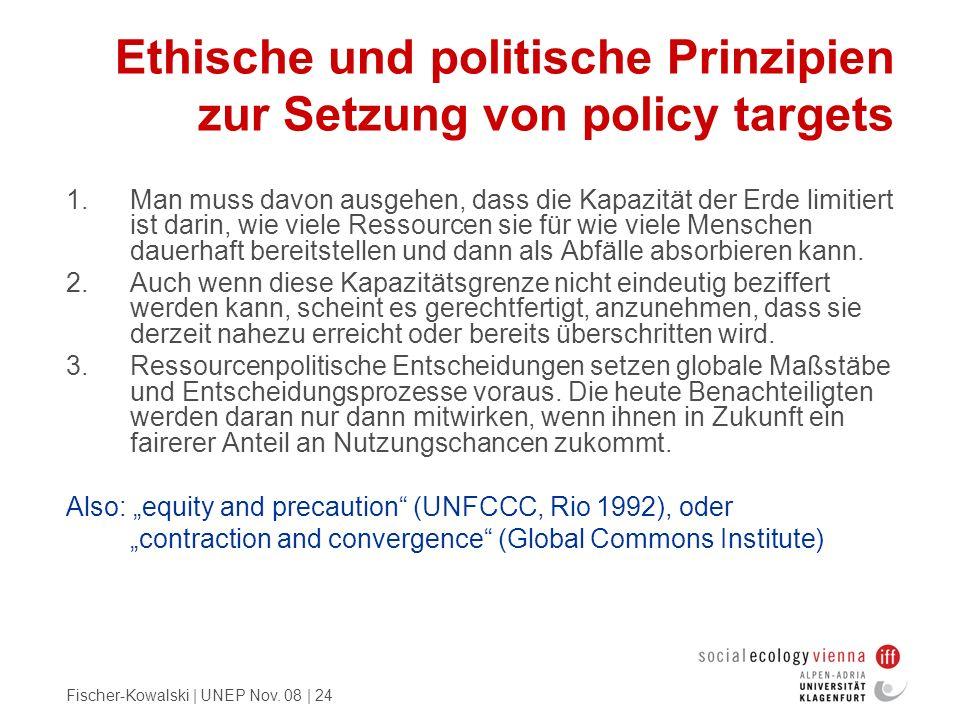 Fischer-Kowalski | UNEP Nov. 08 | 24 Ethische und politische Prinzipien zur Setzung von policy targets 1.Man muss davon ausgehen, dass die Kapazität d
