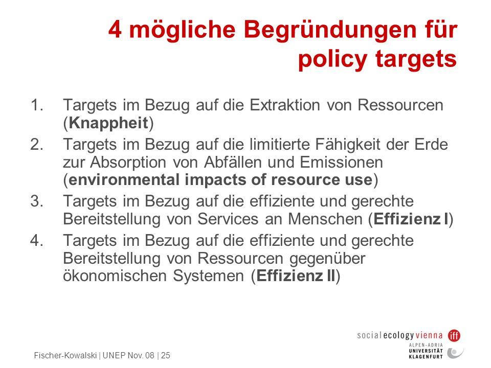 Fischer-Kowalski | UNEP Nov. 08 | 25 4 mögliche Begründungen für policy targets 1.Targets im Bezug auf die Extraktion von Ressourcen (Knappheit) 2.Tar