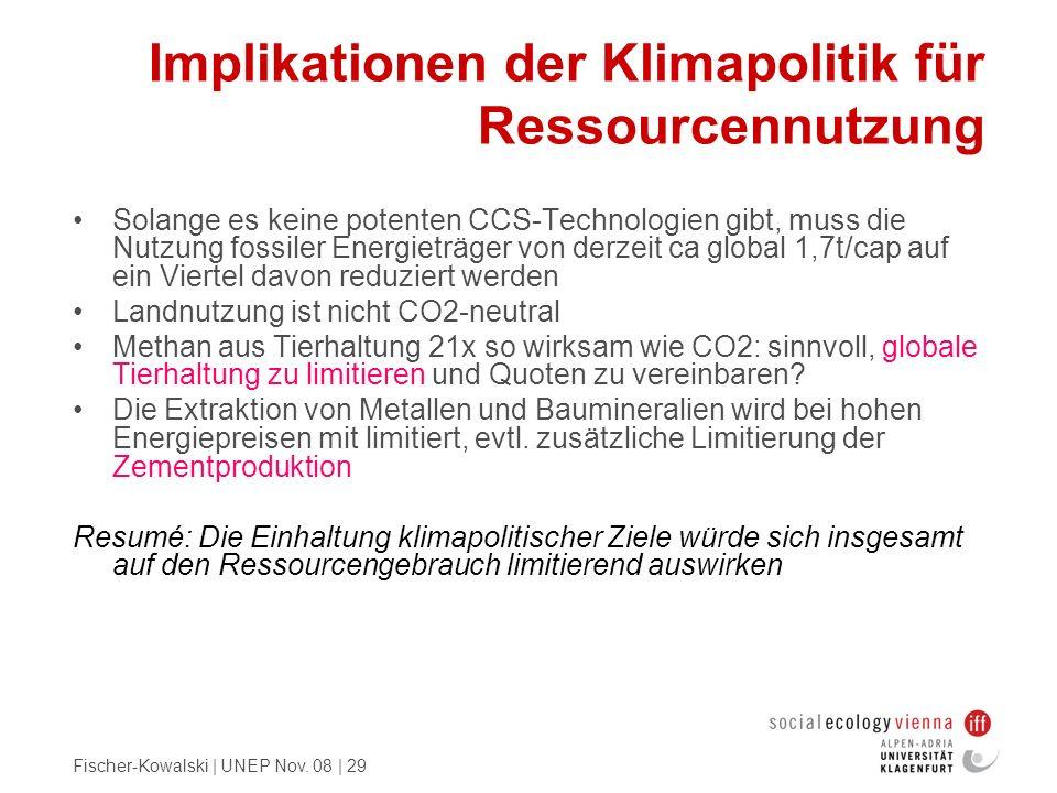 Fischer-Kowalski | UNEP Nov. 08 | 29 Implikationen der Klimapolitik für Ressourcennutzung Solange es keine potenten CCS-Technologien gibt, muss die Nu