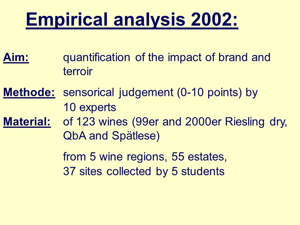 Empirical analysis 2002: Aim: quantification of the impact of brand and terroir Methode: sensorical judgement (0-10 points) by 10 experts Material:of 123 wines (99er and 2000er Riesling dry, QbA and Spätlese) from 5 wine regions, 55 estates, 37 sites collected by 5 students