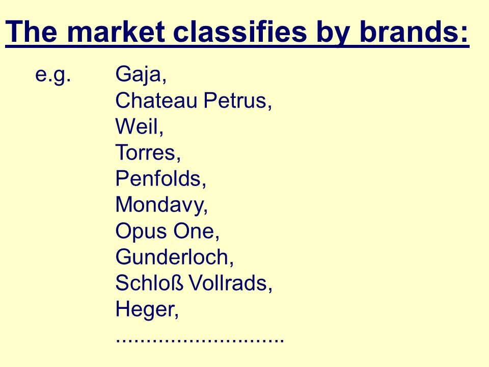 The market classifies by brands: e.g.