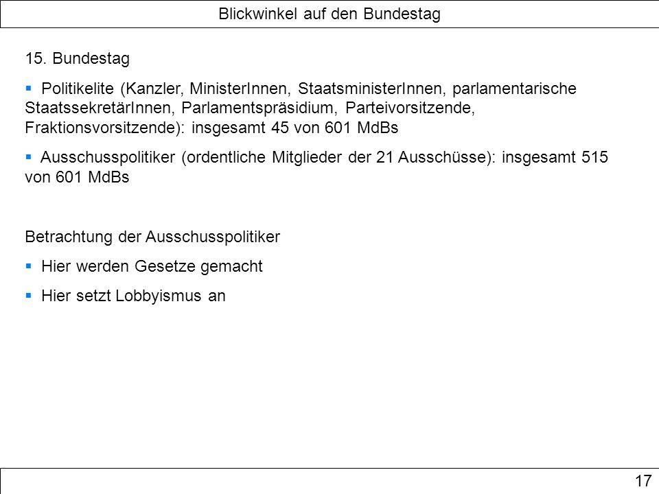 Blickwinkel auf den Bundestag 17 15. Bundestag Politikelite (Kanzler, MinisterInnen, StaatsministerInnen, parlamentarische StaatssekretärInnen, Parlam