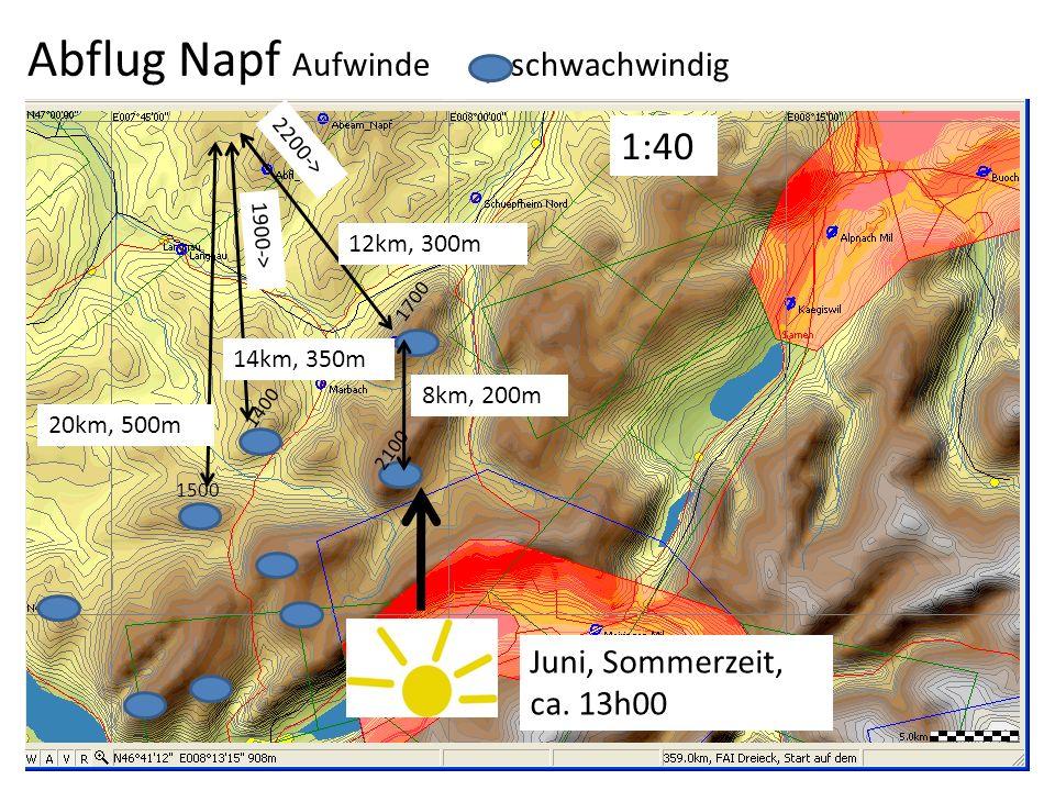 Abflug Napf Aufwinde, schwachwindig Juni, Sommerzeit, ca. 13h00 1700 1400 2100 1500 1:40 12km, 300m 8km, 200m 14km, 350m 20km, 500m 2200-> 1900->