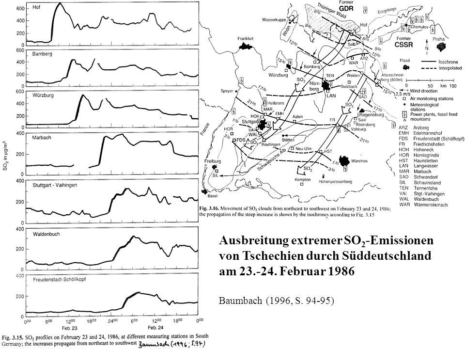 Ausbreitung extremer SO 2 -Emissionen von Tschechien durch Süddeutschland am 23.-24. Februar 1986 Baumbach (1996, S. 94-95)
