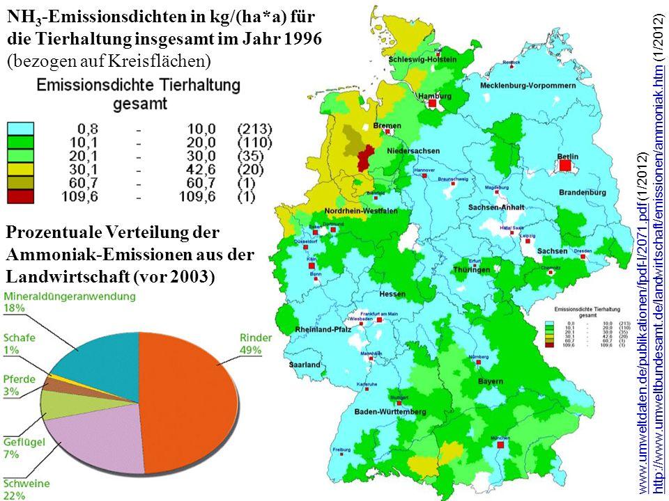 www.umweltdaten.de/publikationen/fpdf-l/2071.pdfwww.umweltdaten.de/publikationen/fpdf-l/2071.pdf (1/2012) http://www.umweltbundesamt.de/landwirtschaft