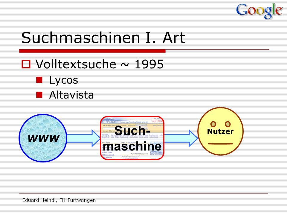 Eduard Heindl, FH-Furtwangen Suchmaschinen I. Art Volltextsuche ~ 1995 Lycos Altavista WWW Such- maschine Nutzer