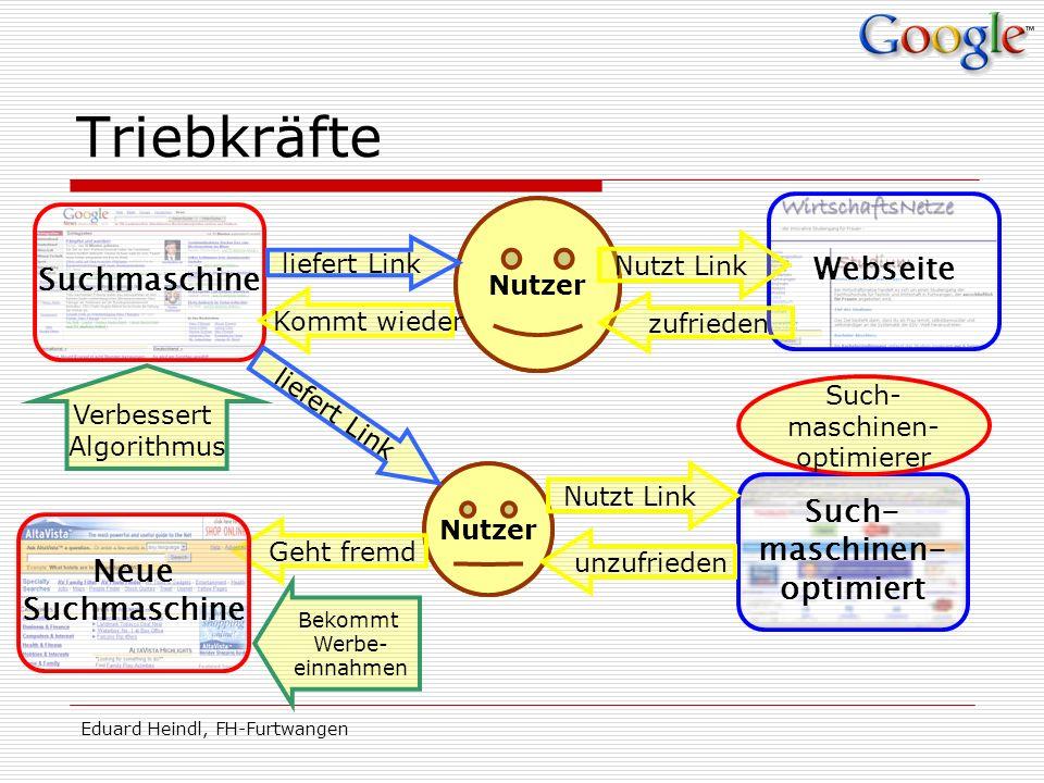 Eduard Heindl, FH-Furtwangen Nutzer Triebkräfte Suchmaschine Nutzer Webseite liefert Link Nutzt Link Geht fremd Such- maschinen- optimiert zufrieden l