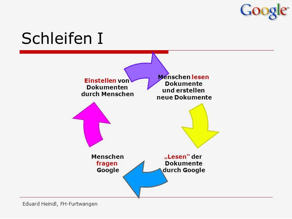 Eduard Heindl, FH-Furtwangen Schleifen I Menschen lesen Dokumente und erstellen neue Dokumente Lesen der Dokumente durch Google Menschen fragen Google