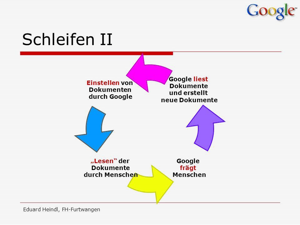 Eduard Heindl, FH-Furtwangen Schleifen II Einstellen von Dokumenten durch Google Lesen der Dokumente durch Menschen Google frägt Menschen Google liest