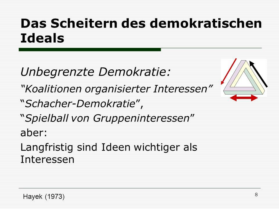 8 Das Scheitern des demokratischen Ideals Unbegrenzte Demokratie: Koalitionen organisierter Interessen Schacher-Demokratie, Spielball von Gruppeninter