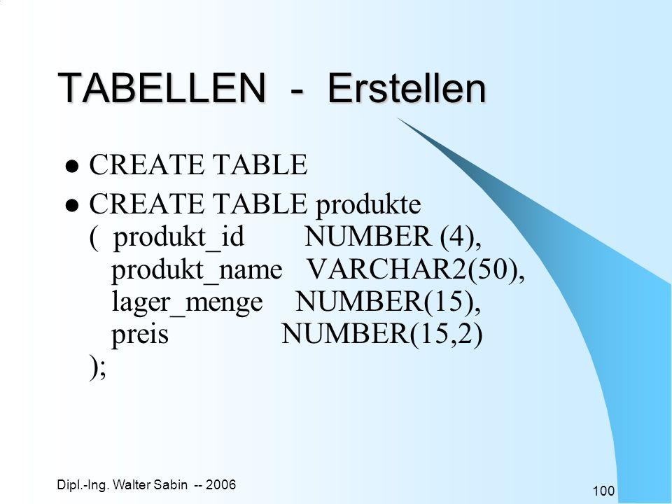 Dipl.-Ing. Walter Sabin -- 2006 100 TABELLEN - Erstellen CREATE TABLE CREATE TABLE produkte ( produkt_id NUMBER (4), produkt_name VARCHAR2(50), lager_
