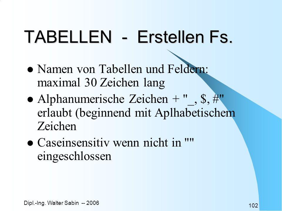 Dipl.-Ing. Walter Sabin -- 2006 102 TABELLEN - Erstellen Fs. Namen von Tabellen und Feldern: maximal 30 Zeichen lang Alphanumerische Zeichen +