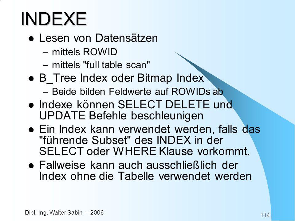 Dipl.-Ing. Walter Sabin -- 2006 114INDEXE Lesen von Datensätzen –mittels ROWID –mittels