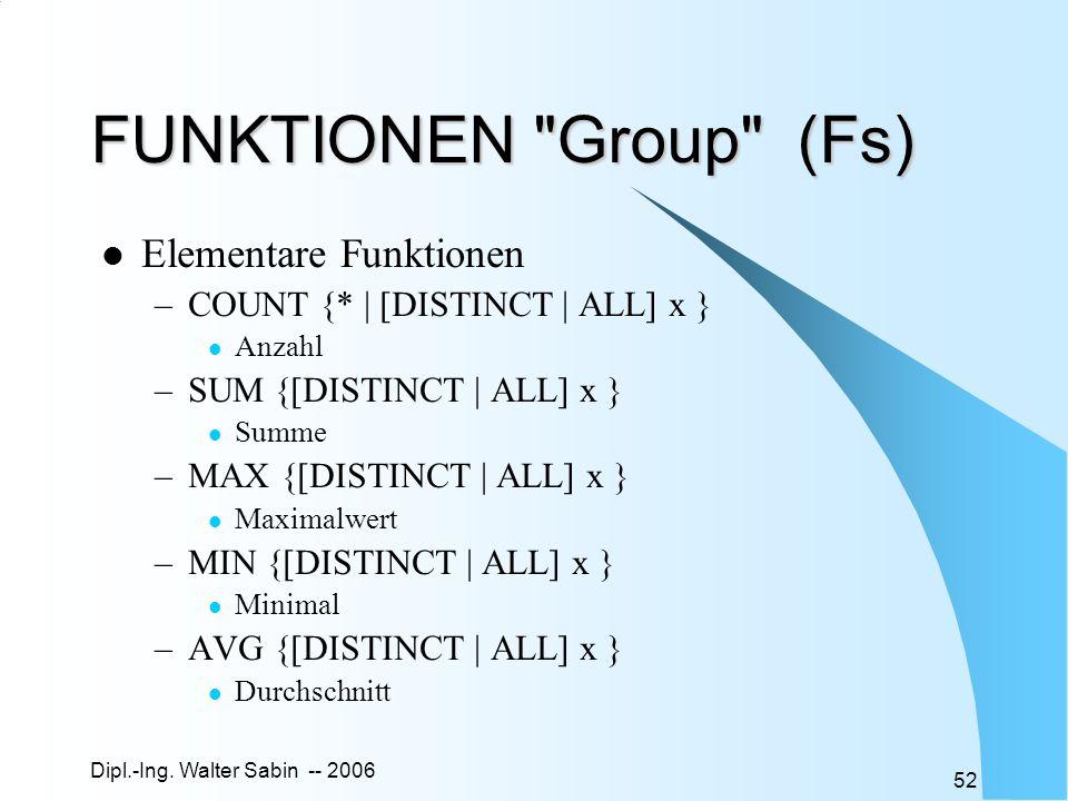 Dipl.-Ing. Walter Sabin -- 2006 52 FUNKTIONEN
