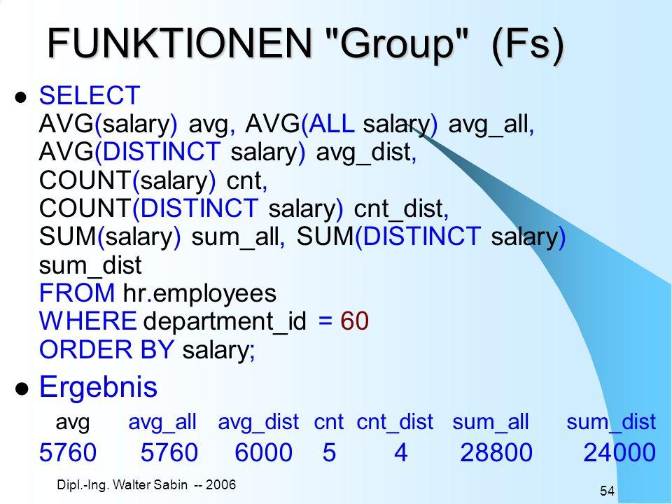 Dipl.-Ing. Walter Sabin -- 2006 54 FUNKTIONEN
