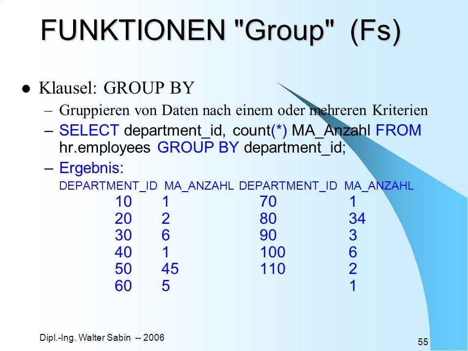 Dipl.-Ing. Walter Sabin -- 2006 55 FUNKTIONEN