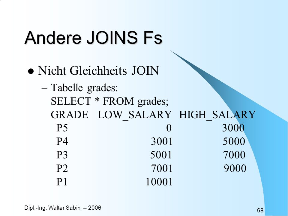 Dipl.-Ing. Walter Sabin -- 2006 68 Andere JOINS Fs Nicht Gleichheits JOIN –Tabelle grades: SELECT * FROM grades; GRADE LOW_SALARY HIGH_SALARY P5 0 300