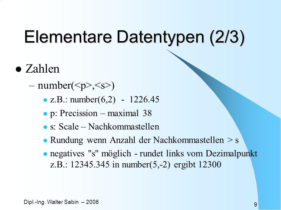 Dipl.-Ing.Walter Sabin -- 2006 70 Andere JOINS Fs.